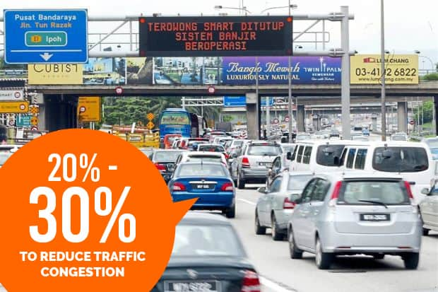 traffic-jammed
