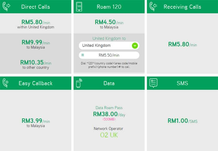 maxis-roaming-rate-uk