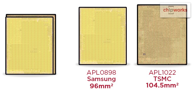 sizes-of-A9-chip