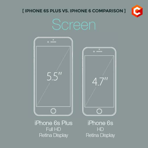 iphone6s-specs-infographic01