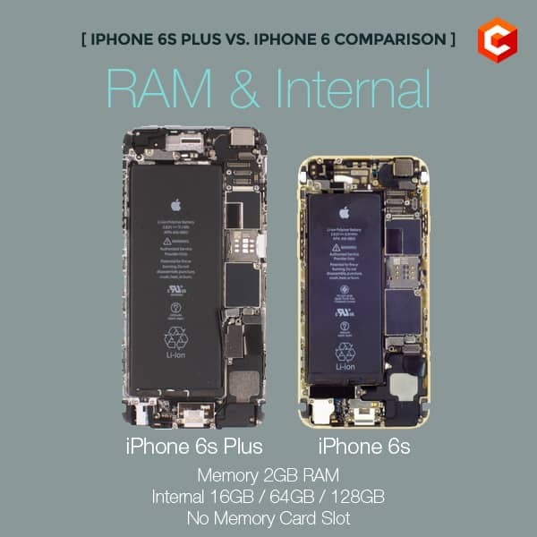 iphone6s-specs-infographic02