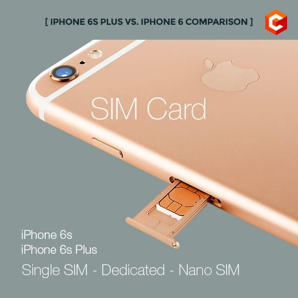 iphone6s-specs-infographic03