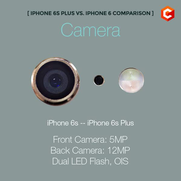 iphone6s-specs-infographic05