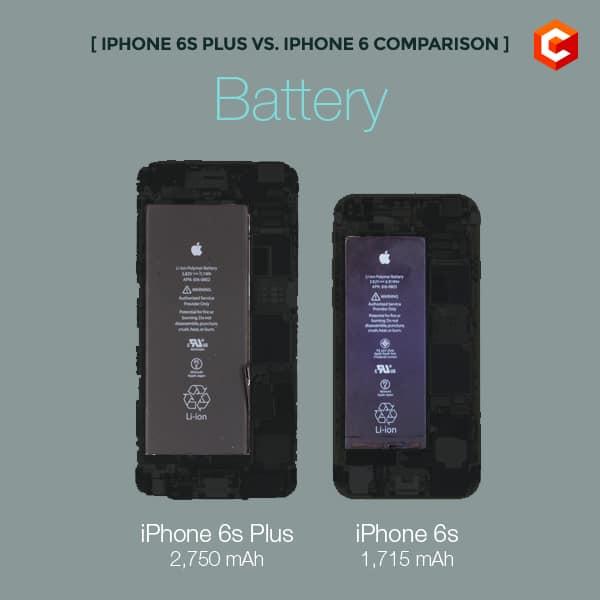 iphone6s-specs-infographic06