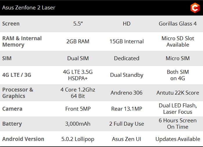 zenfone2-laser-specs