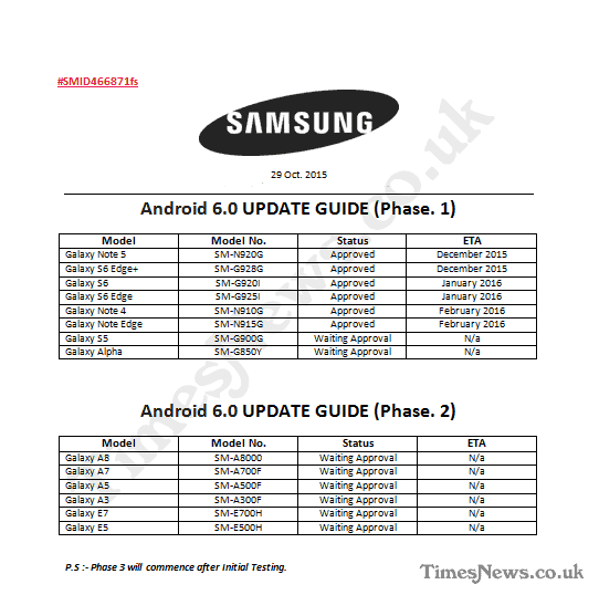 Android-Update-Samsung-Galaxy
