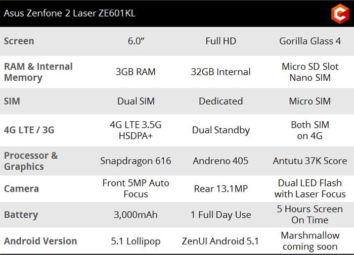 zenfone2-laser6-specs
