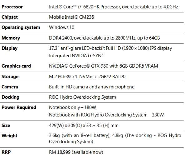 ROG-GX700-specs