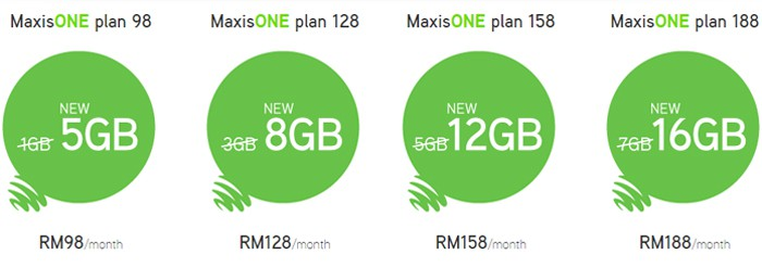 maxis-new-plan