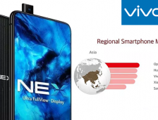 2018 Q3 Smartphone Market: Vivo Holds 15% Market Share And Equally With Huawei!